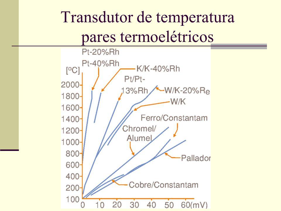Transdutor de temperatura pares termoelétricos