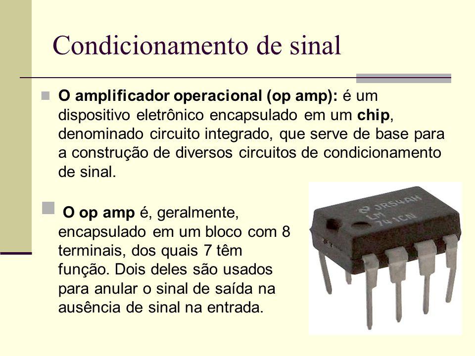 Condicionamento de sinal