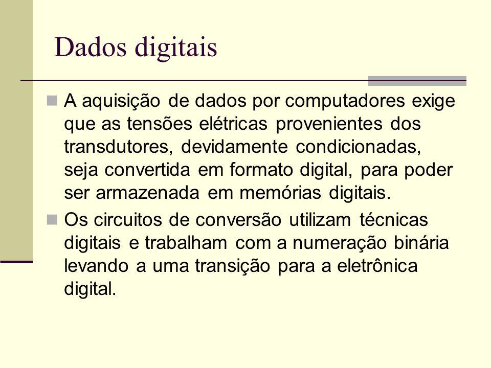 Dados digitais
