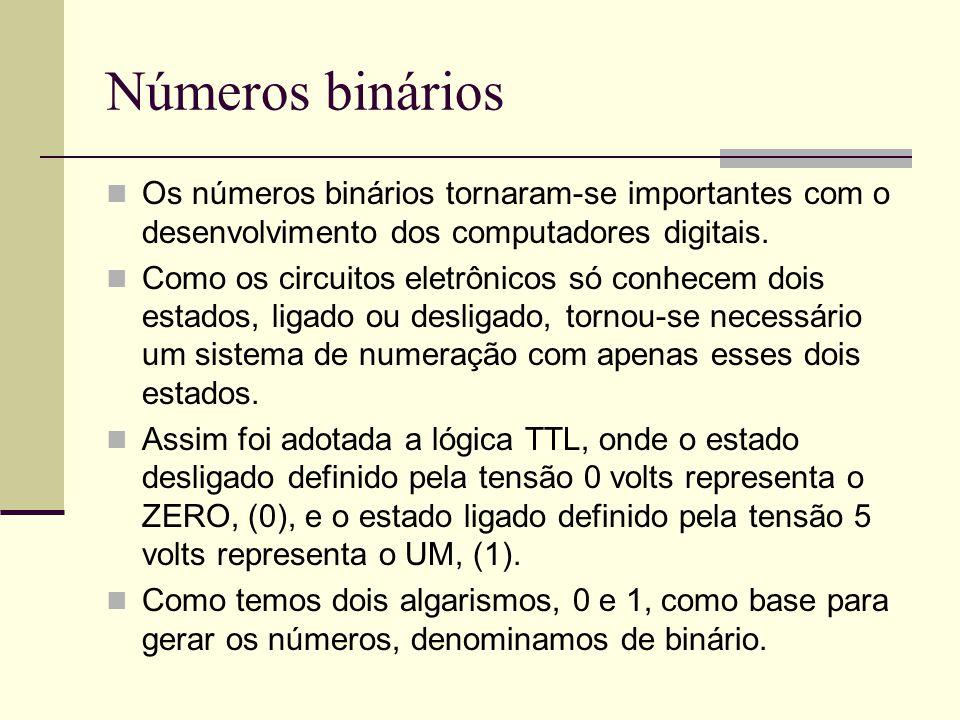 Números binários Os números binários tornaram-se importantes com o desenvolvimento dos computadores digitais.
