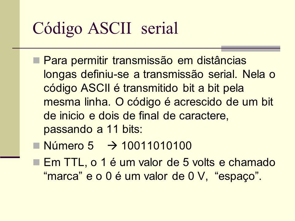 Código ASCII serial