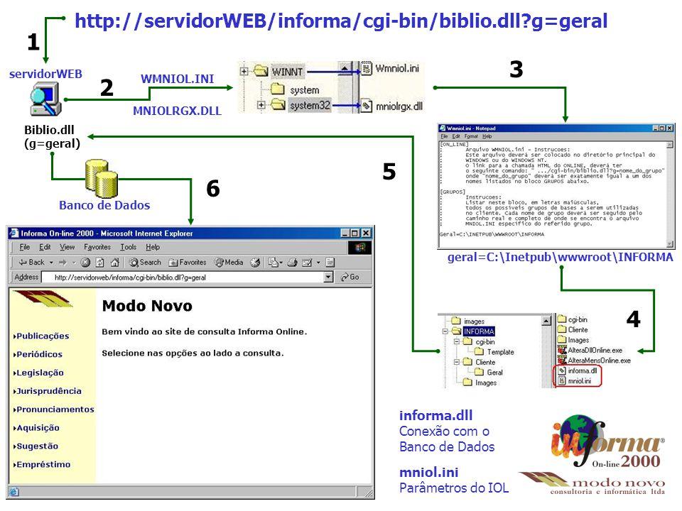 1 3 2 5 6 4 http://servidorWEB/informa/cgi-bin/biblio.dll g=geral