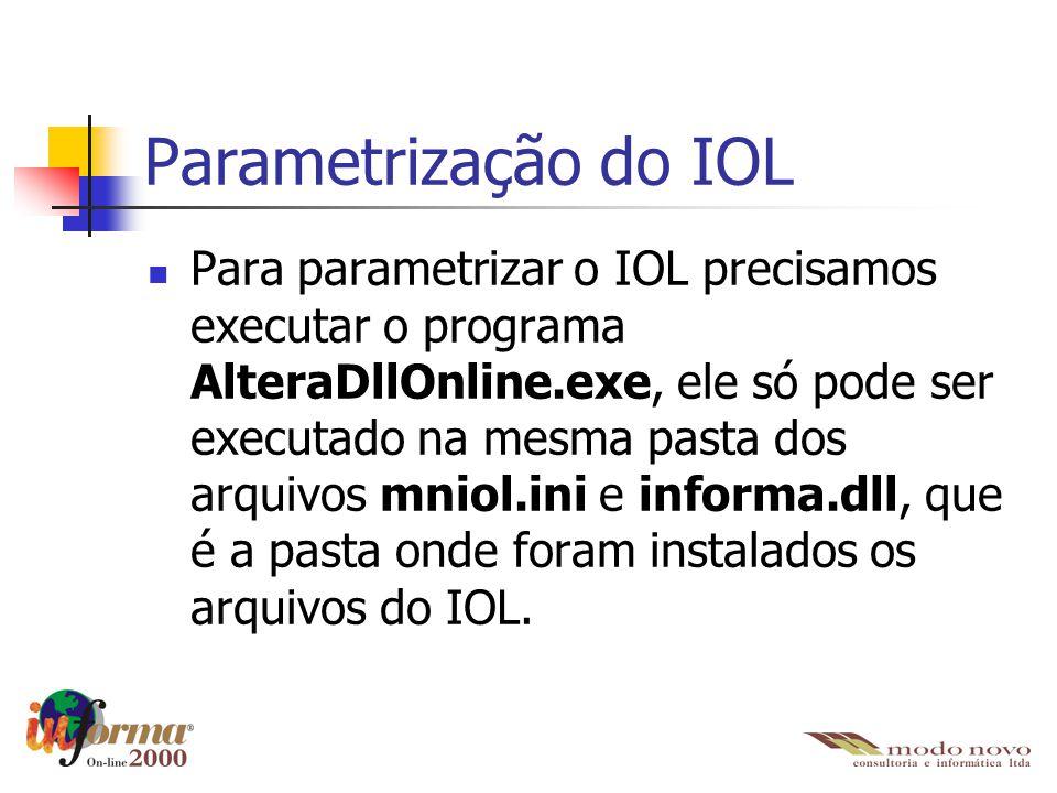 Parametrização do IOL