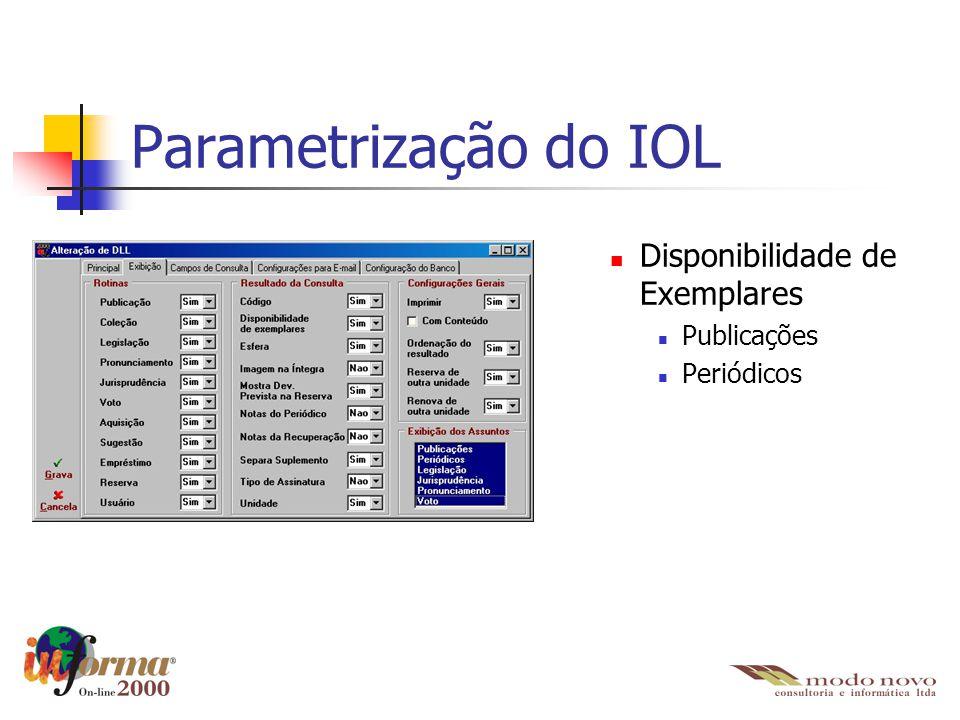 Parametrização do IOL Disponibilidade de Exemplares Publicações