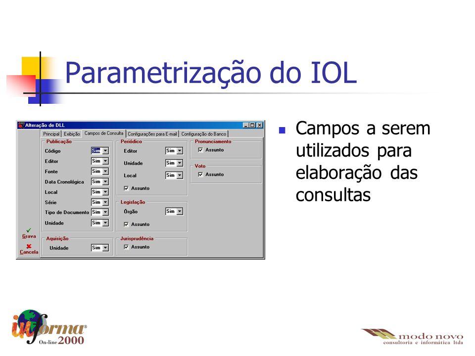 Parametrização do IOL Campos a serem utilizados para elaboração das consultas