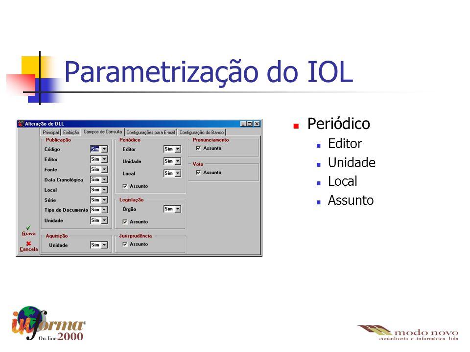 Parametrização do IOL Periódico Editor Unidade Local Assunto