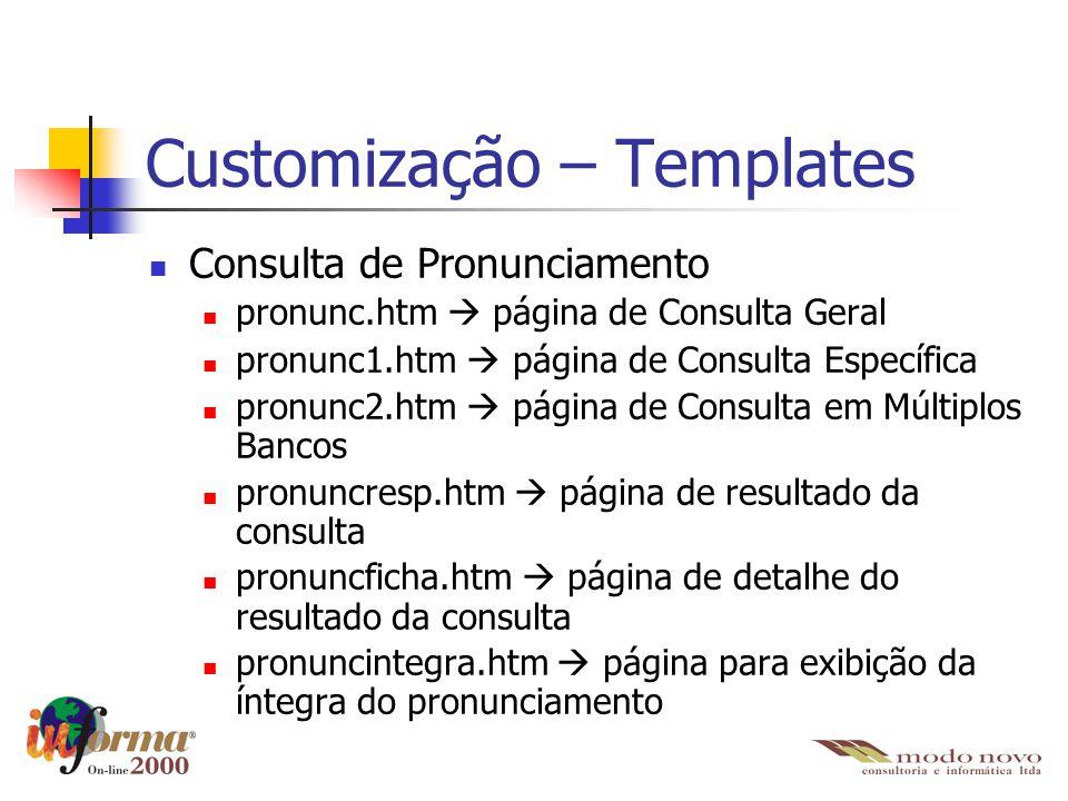Customização – Templates