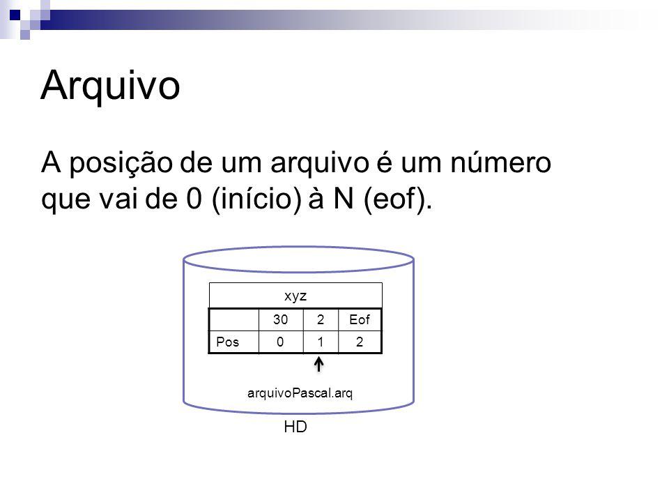 Arquivo A posição de um arquivo é um número que vai de 0 (início) à N (eof). xyz. 30. 2. Eof. Pos.