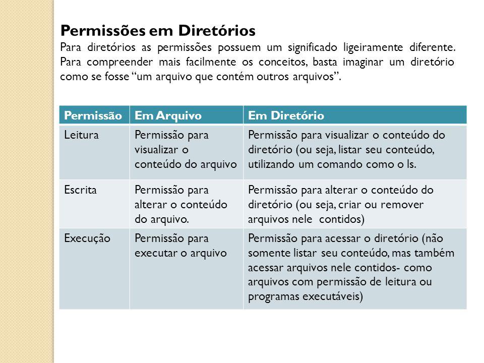Permissões em Diretórios