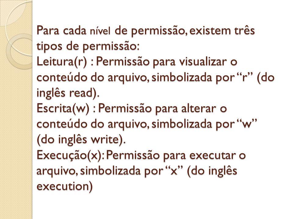 Para cada nível de permissão, existem três tipos de permissão: Leitura(r) : Permissão para visualizar o conteúdo do arquivo, simbolizada por r (do inglês read).