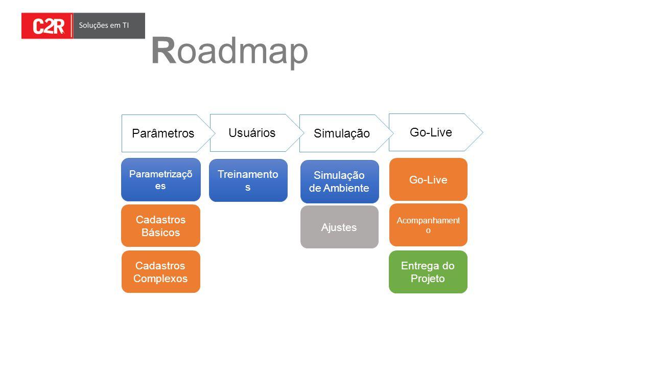 Roadmap Parâmetros Usuários Simulação Go-Live Treinamentos