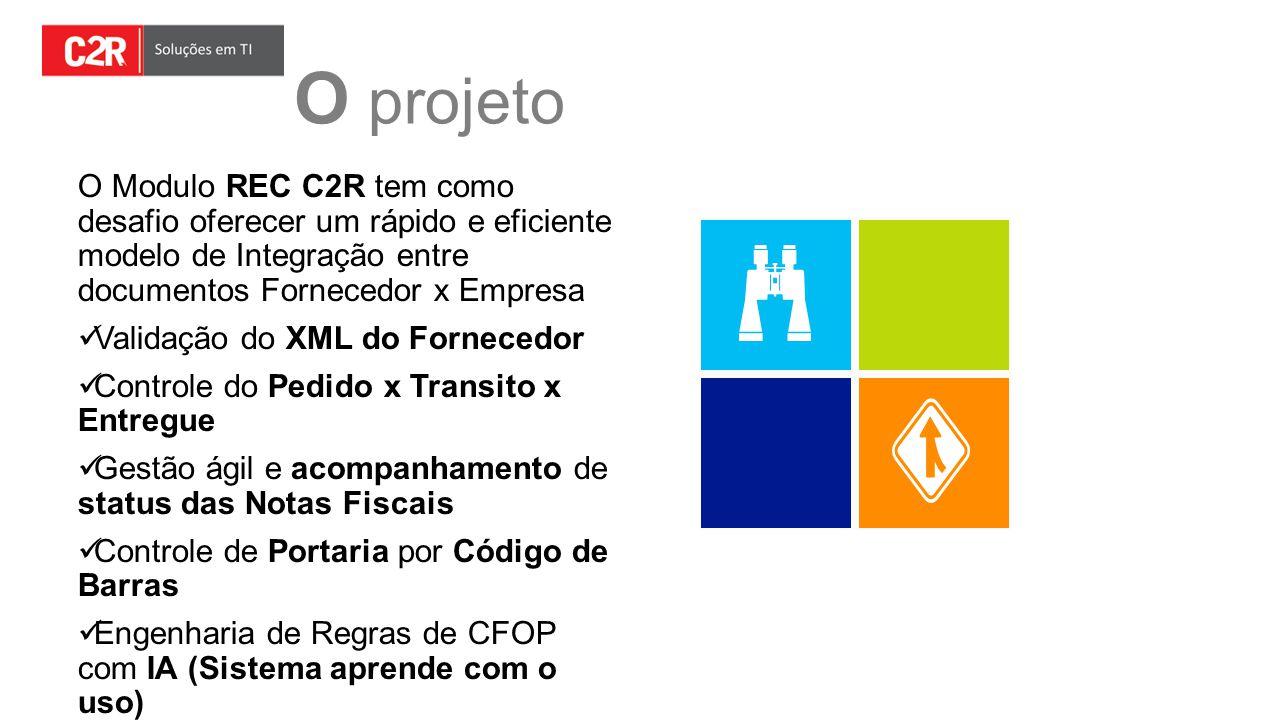 O projeto O Modulo REC C2R tem como desafio oferecer um rápido e eficiente modelo de Integração entre documentos Fornecedor x Empresa.
