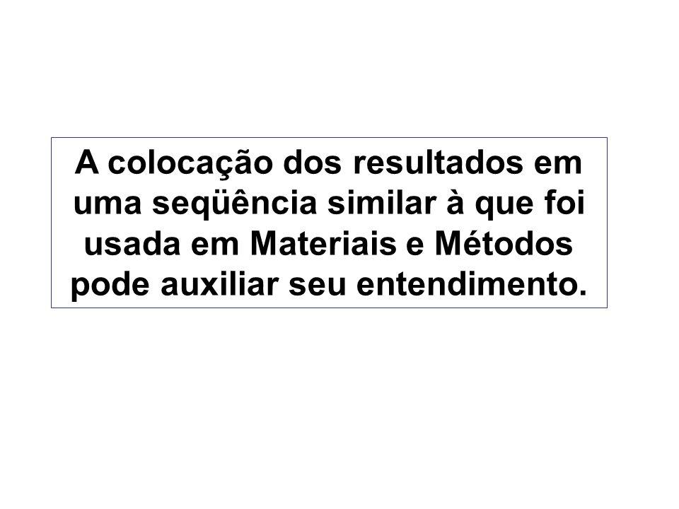 A colocação dos resultados em uma seqüência similar à que foi usada em Materiais e Métodos pode auxiliar seu entendimento.