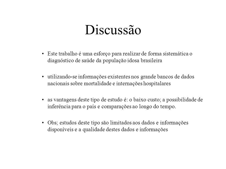Discussão Este trabalho é uma esforço para realizar de forma sistemática o diagnóstico de saúde da população idosa brasileira.