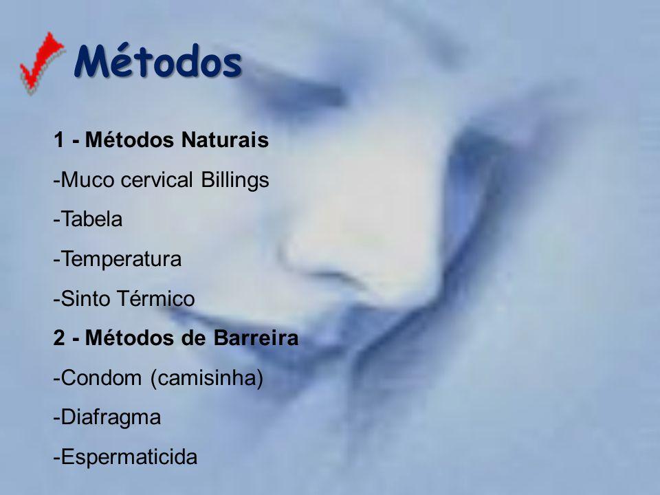Métodos 1 - Métodos Naturais -Muco cervical Billings -Tabela