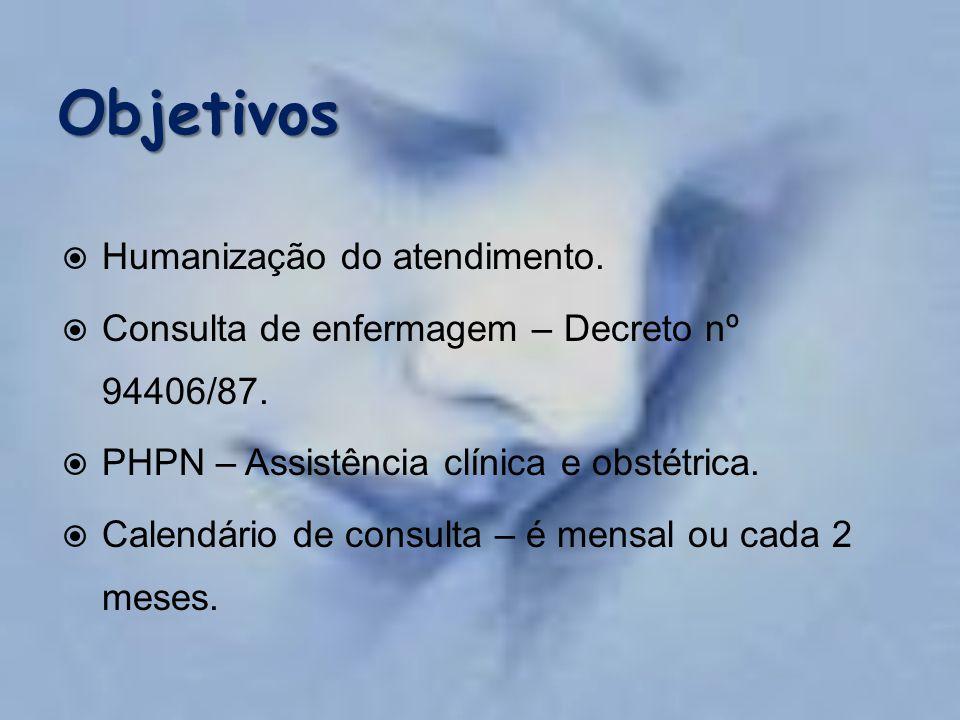 Objetivos Humanização do atendimento.