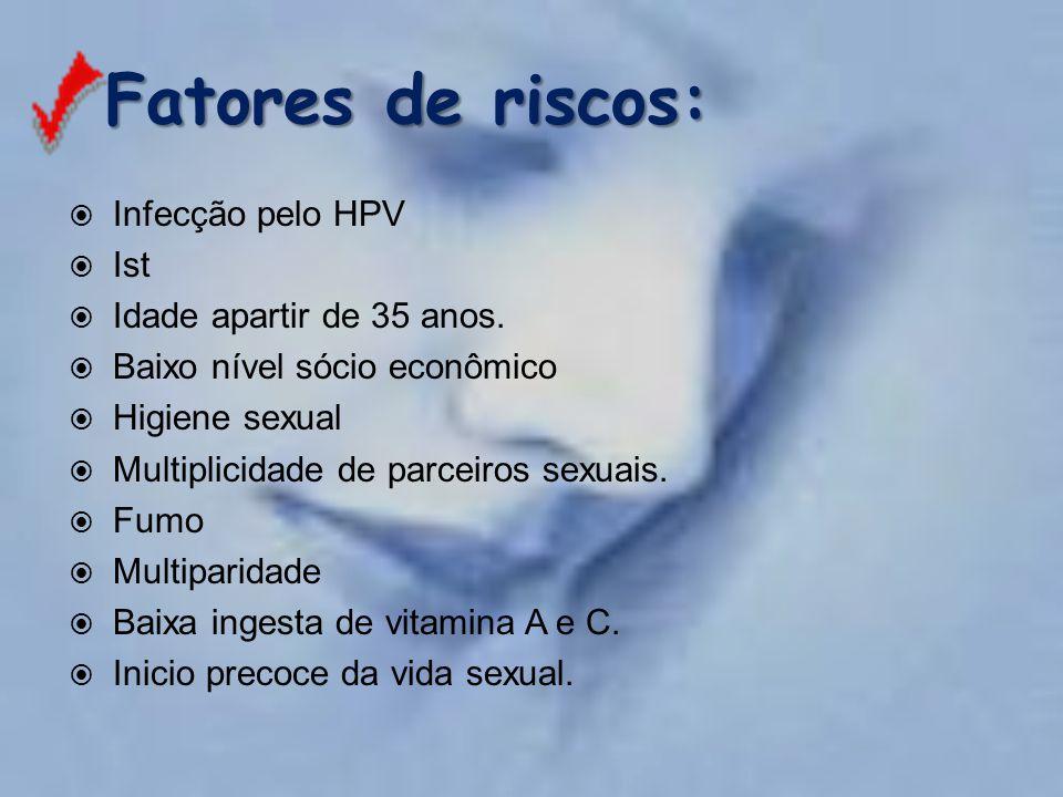 Fatores de riscos: Infecção pelo HPV Ist Idade apartir de 35 anos.