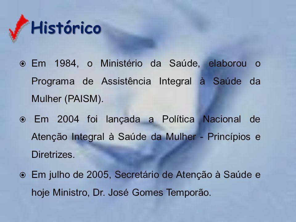 Histórico Em 1984, o Ministério da Saúde, elaborou o Programa de Assistência Integral à Saúde da Mulher (PAISM).