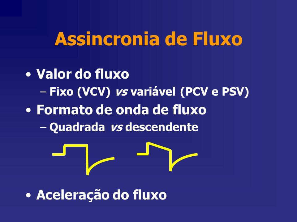 Assincronia de Fluxo Valor do fluxo Formato de onda de fluxo