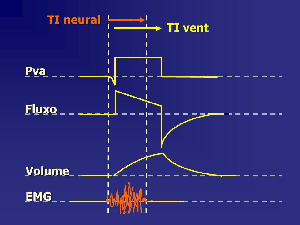 TI neural TI vent Fluxo Volume Pva EMG