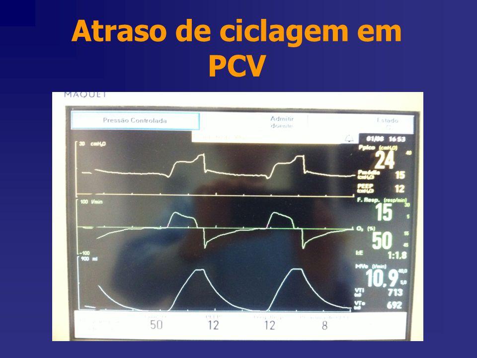 Atraso de ciclagem em PCV