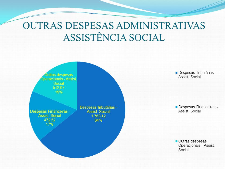 OUTRAS DESPESAS ADMINISTRATIVAS ASSISTÊNCIA SOCIAL