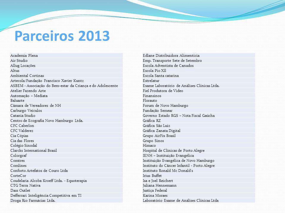 Parceiros 2013 Academia Plena Air Studio Allug Locações Altus