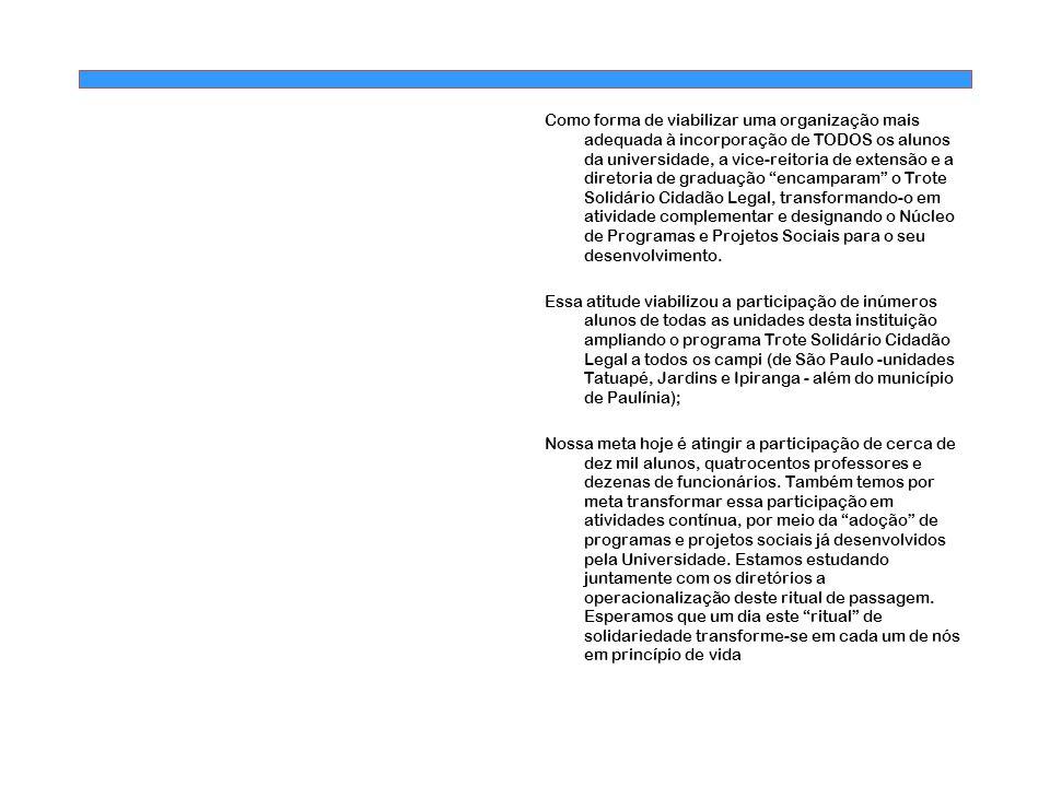 Como forma de viabilizar uma organização mais adequada à incorporação de TODOS os alunos da universidade, a vice-reitoria de extensão e a diretoria de graduação encamparam o Trote Solidário Cidadão Legal, transformando-o em atividade complementar e designando o Núcleo de Programas e Projetos Sociais para o seu desenvolvimento.