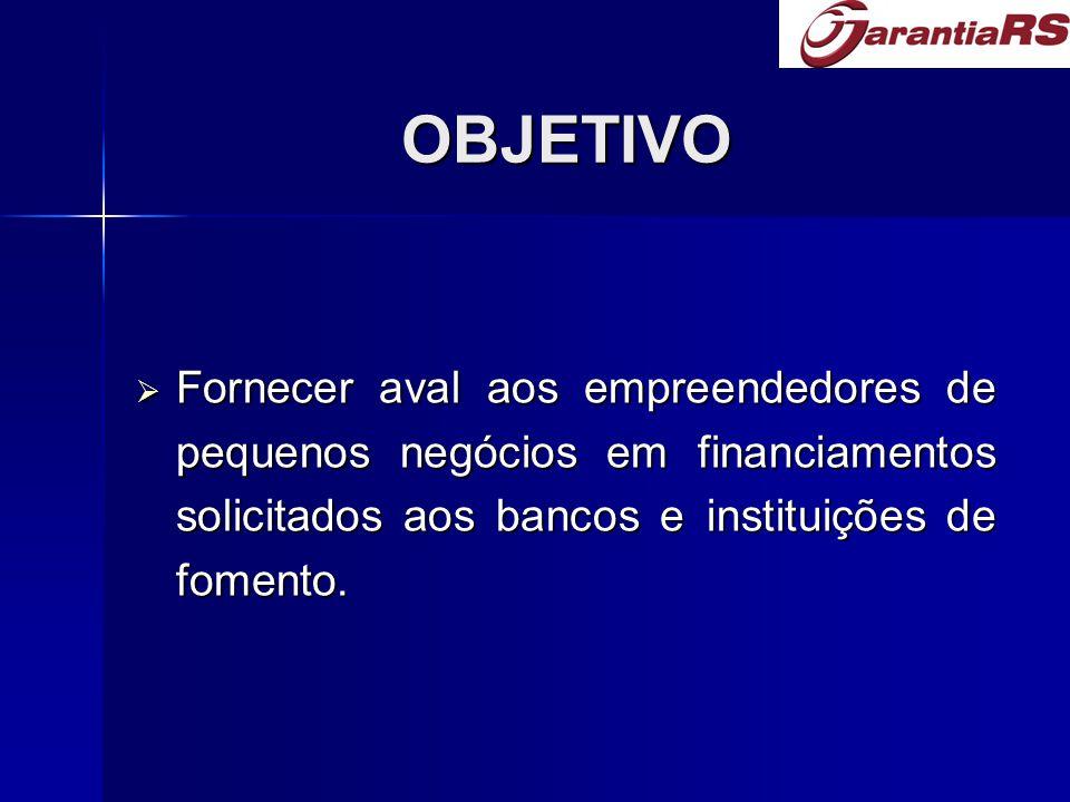 OBJETIVO Fornecer aval aos empreendedores de pequenos negócios em financiamentos solicitados aos bancos e instituições de fomento.