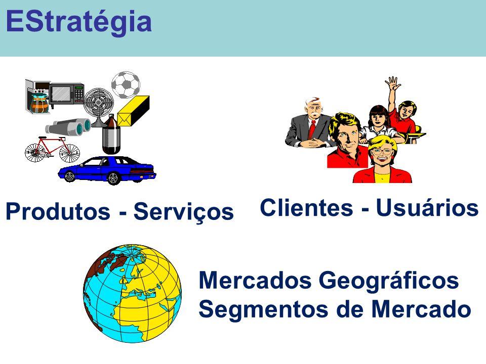 EStratégia Clientes - Usuários Produtos - Serviços