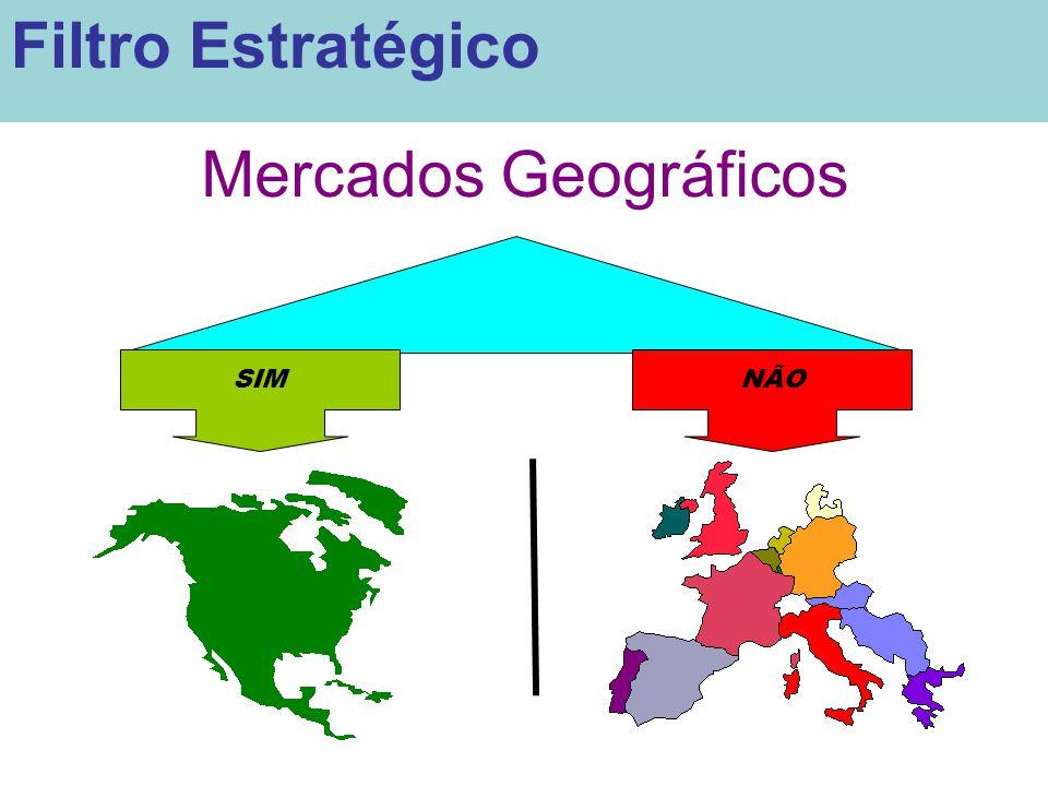 Filtro Estratégico Mercados Geográficos SIM NÃO