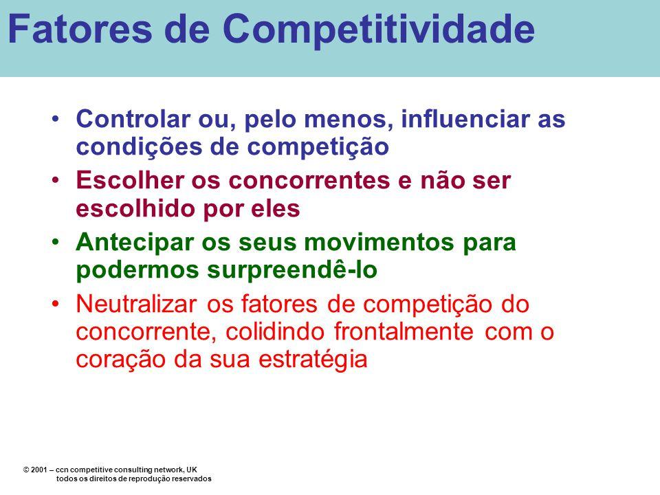 Fatores de Competitividade