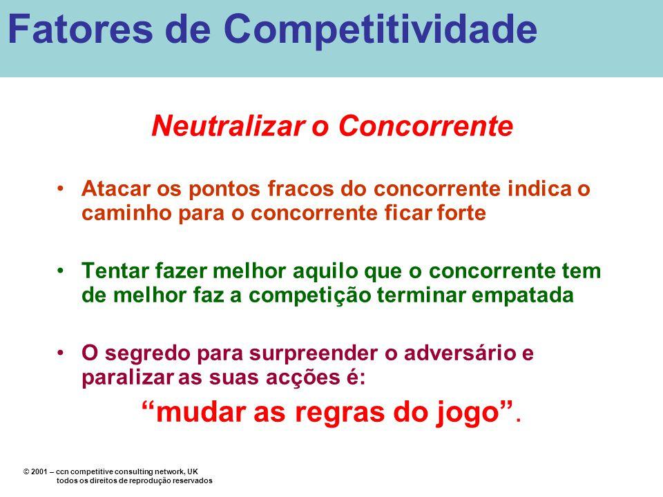 Neutralizar o Concorrente