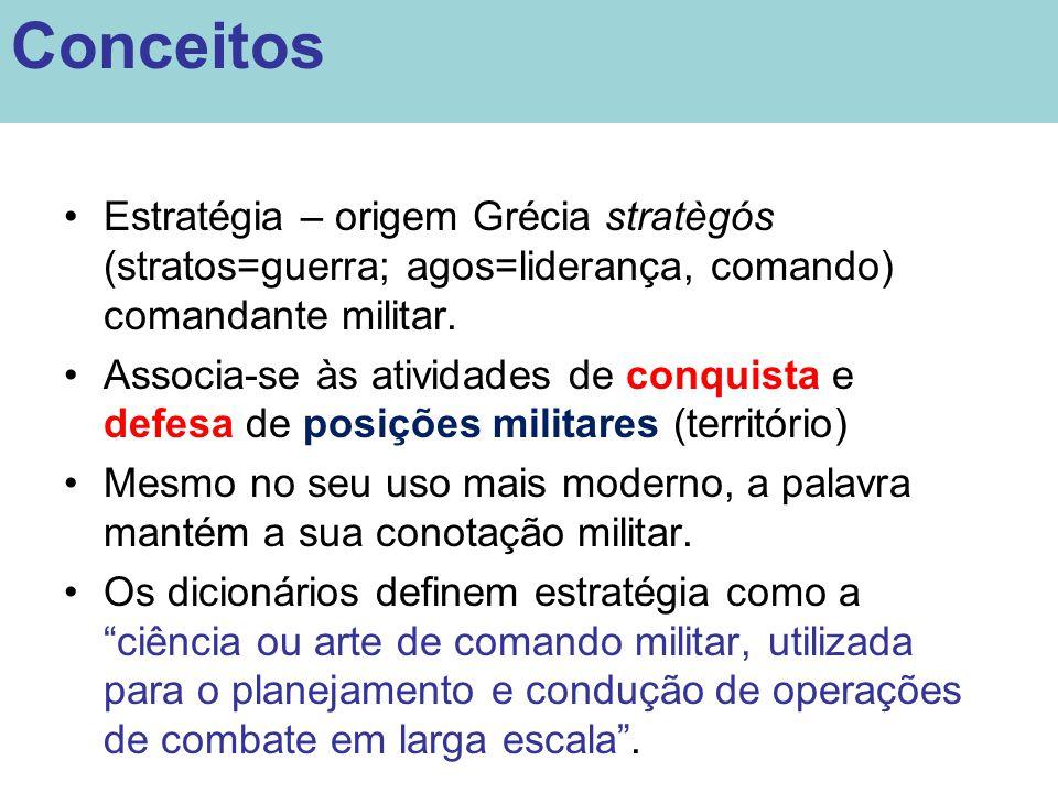 Conceitos Estratégia – origem Grécia stratègós (stratos=guerra; agos=liderança, comando) comandante militar.