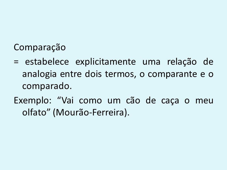Comparação = estabelece explicitamente uma relação de analogia entre dois termos, o comparante e o comparado.