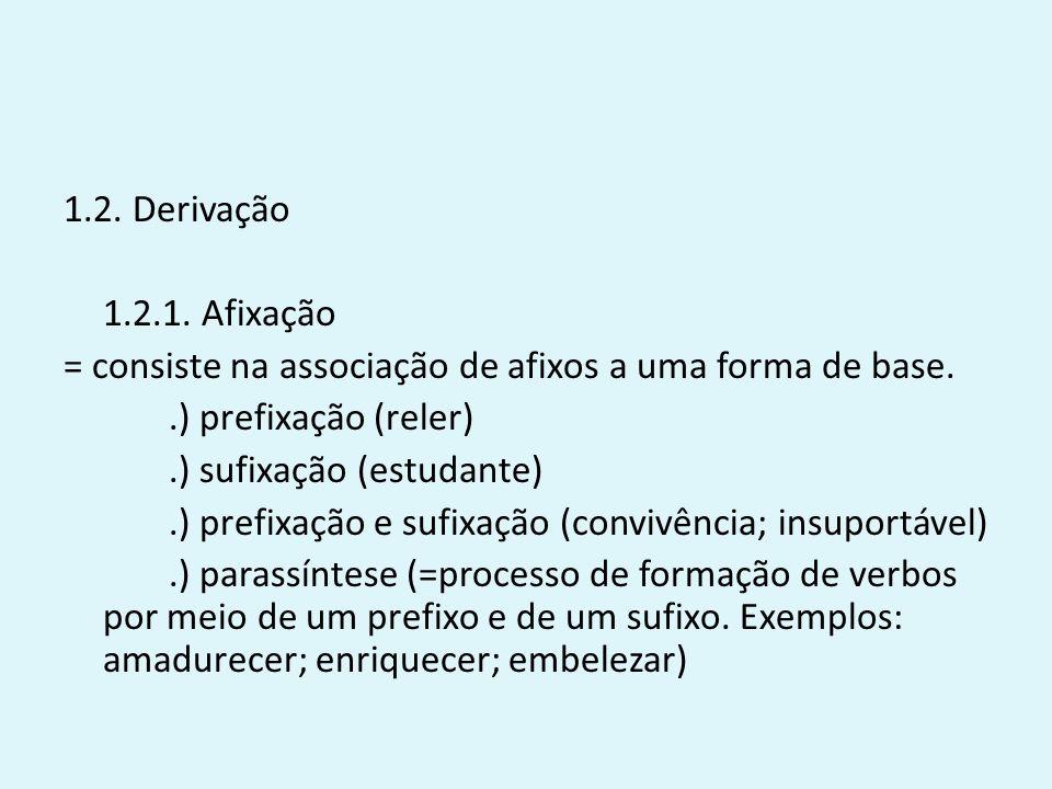 1.2. Derivação 1.2.1. Afixação = consiste na associação de afixos a uma forma de base.