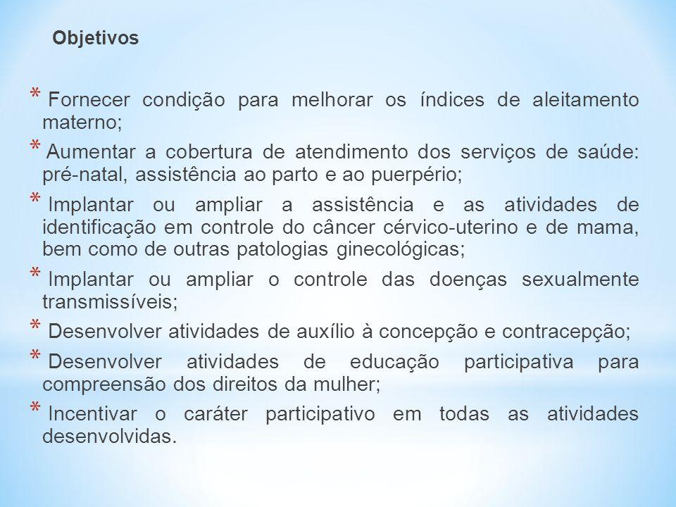 Fornecer condição para melhorar os índices de aleitamento materno;