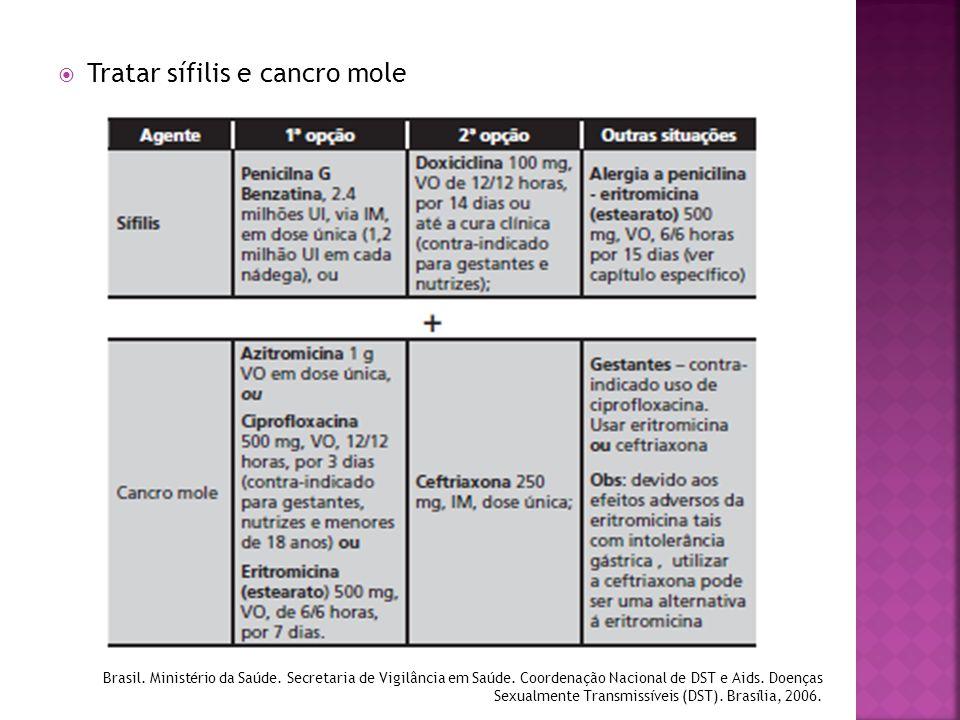 Tratar sífilis e cancro mole