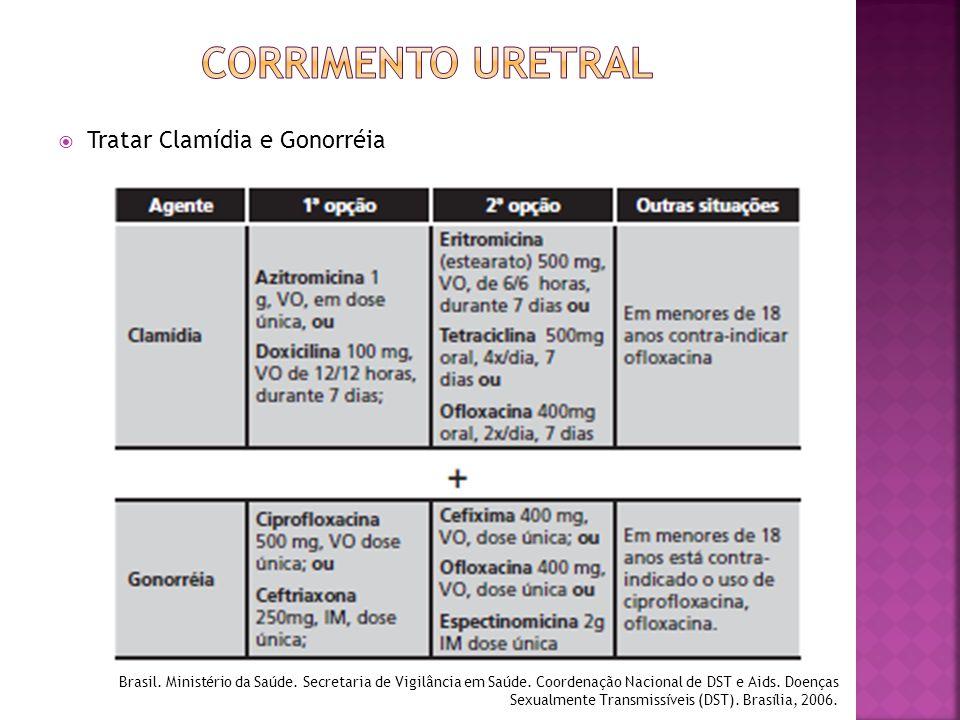 CORRIMENTO URETRAL Tratar Clamídia e Gonorréia