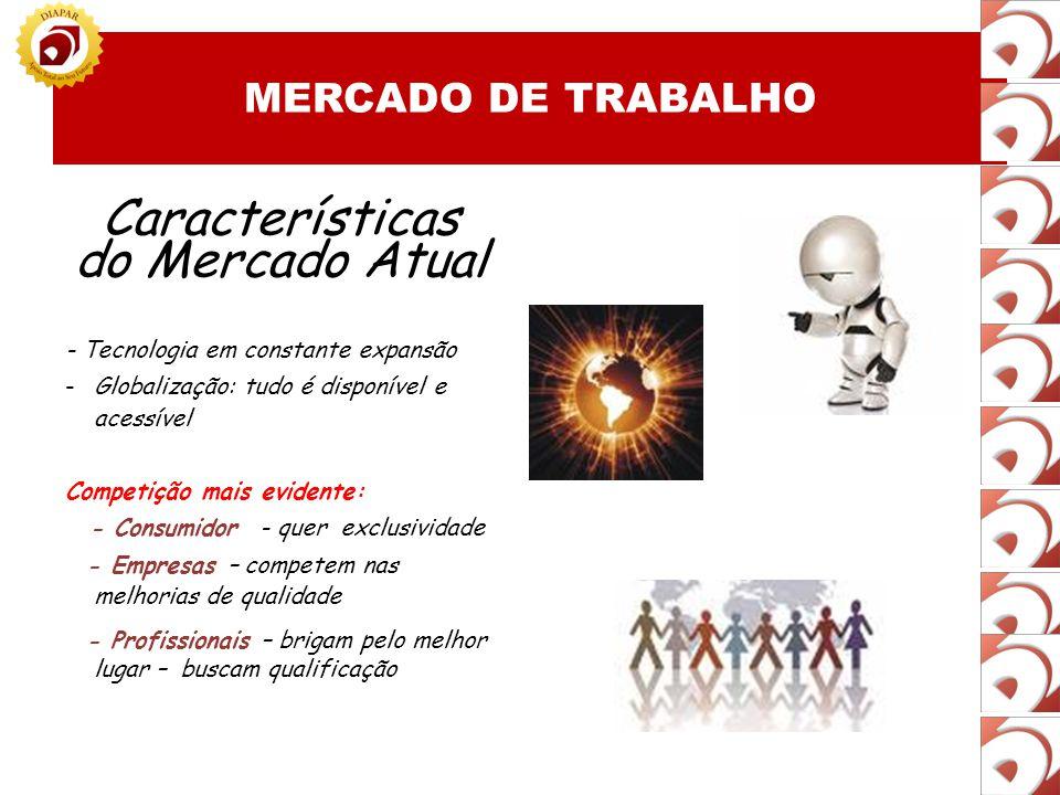 Características do Mercado Atual MERCADO DE TRABALHO