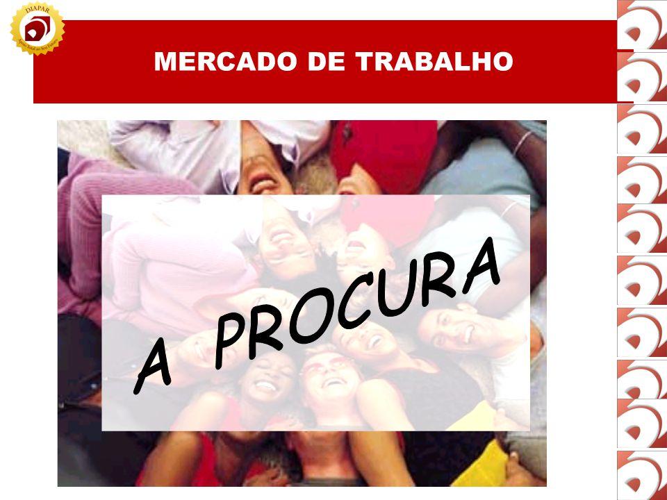 MERCADO DE TRABALHO A PROCURA