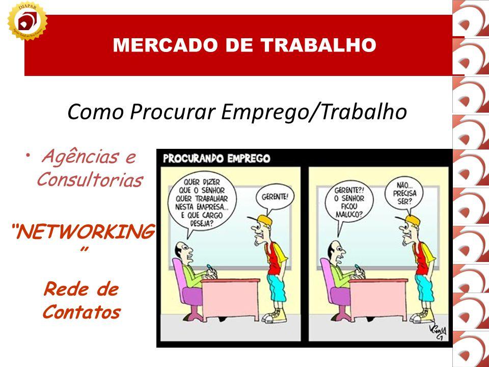 Como Procurar Emprego/Trabalho