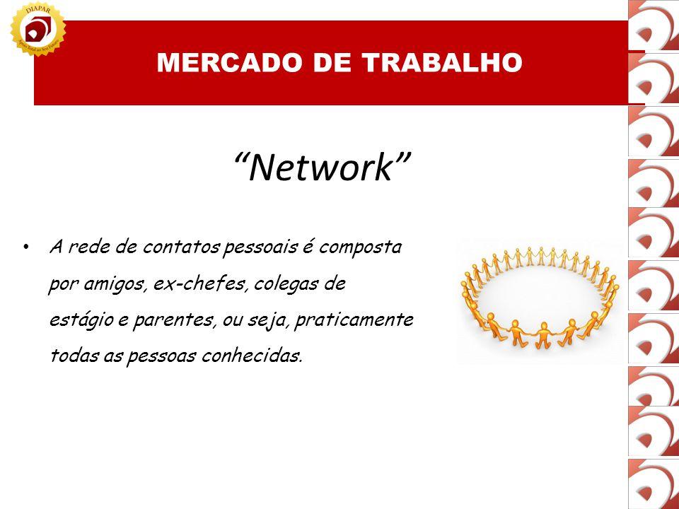 Network MERCADO DE TRABALHO
