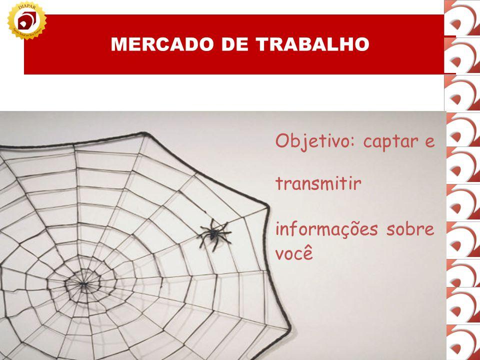 MERCADO DE TRABALHO Objetivo: captar e transmitir informações sobre você