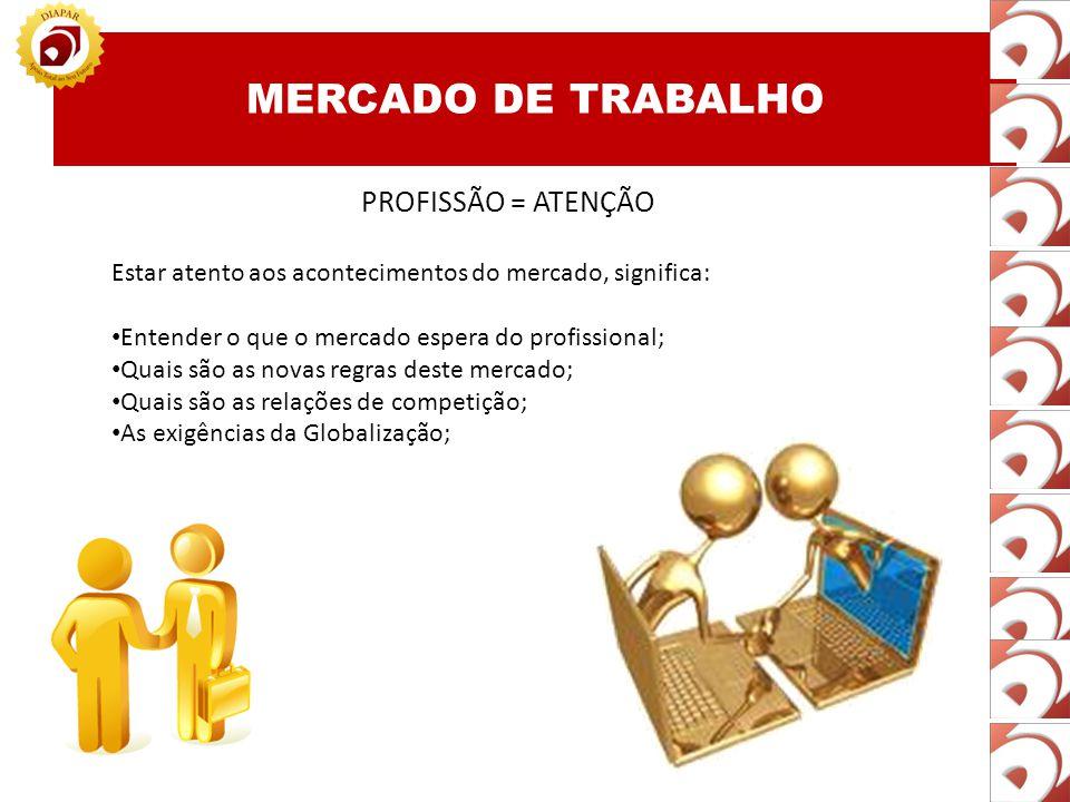 MERCADO DE TRABALHO PROFISSÃO = ATENÇÃO