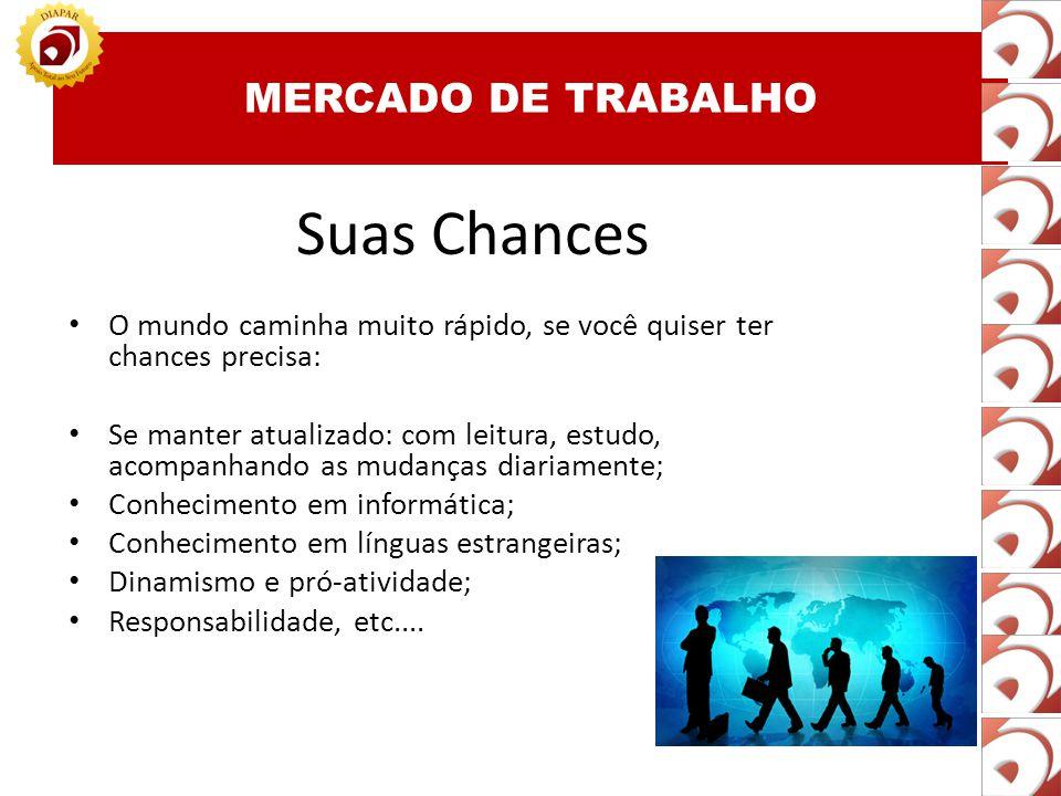 Suas Chances MERCADO DE TRABALHO