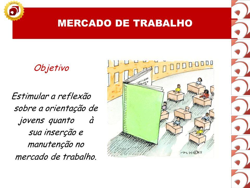 MERCADO DE TRABALHO Objetivo