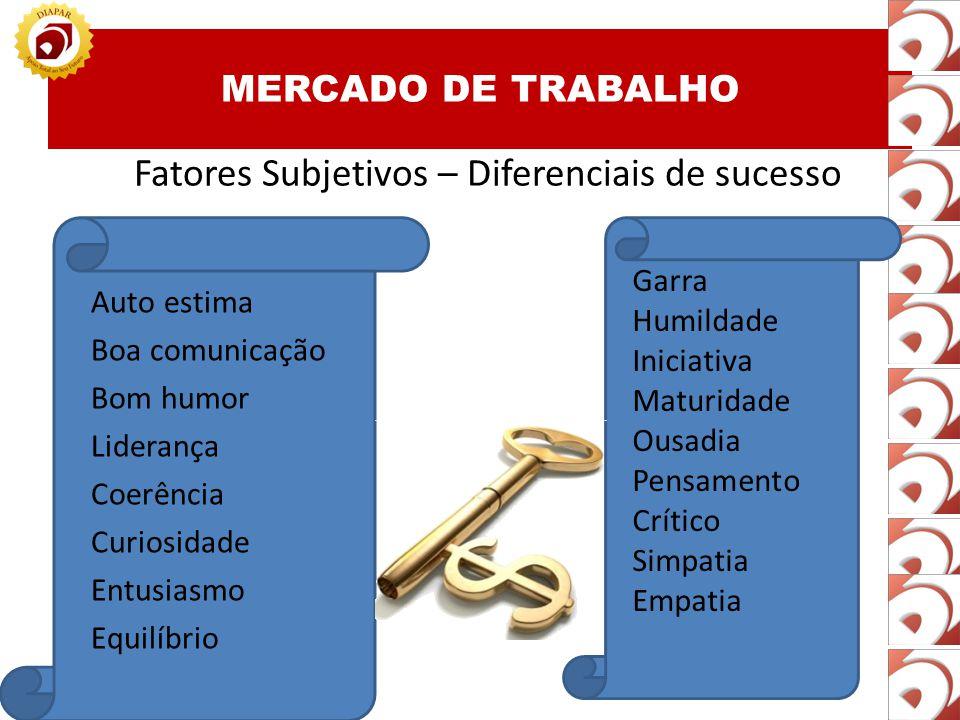 Fatores Subjetivos – Diferenciais de sucesso
