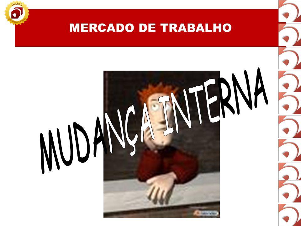 MERCADO DE TRABALHO MUDANÇA INTERNA