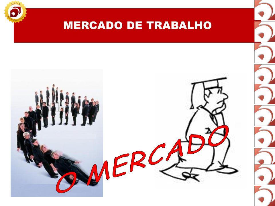 MERCADO DE TRABALHO O MERCADO